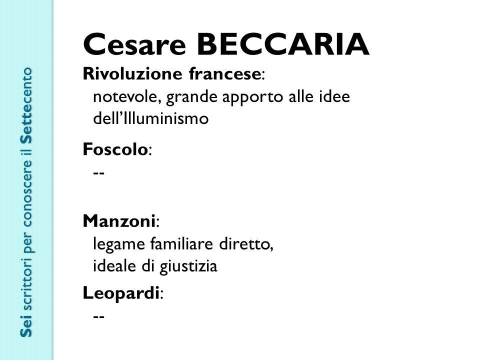 Cesare BECCARIA Rivoluzione francese: notevole, grande apporto alle idee dell'Illuminismo Foscolo: -- Manzoni: legame familiare diretto, ideale di giustizia Leopardi: -- Sei scrittori per conoscere il Settecento