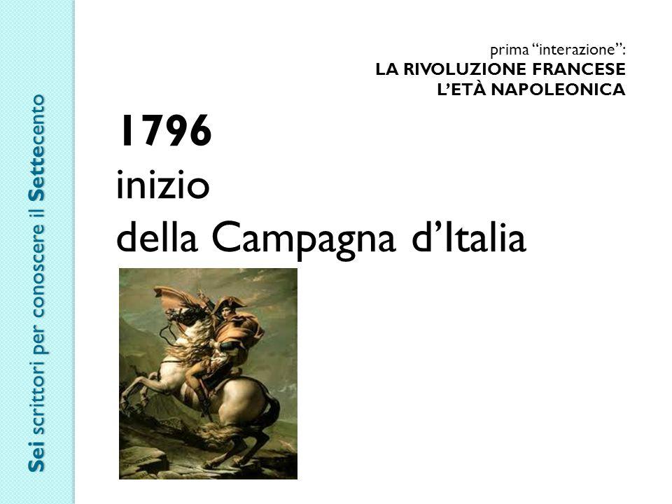 """prima """"interazione"""": LA RIVOLUZIONE FRANCESE L'ETÀ NAPOLEONICA 1796 inizio della Campagna d'Italia Sei scrittori per conoscere il Settecento"""