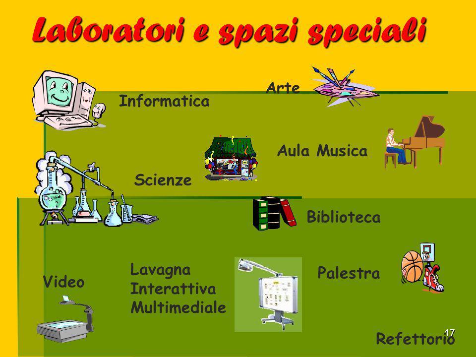 17 Arte Informatica Scienze Refettorio Biblioteca Video Aula Musica Laboratori e spazi speciali Lavagna Interattiva Multimediale Palestra