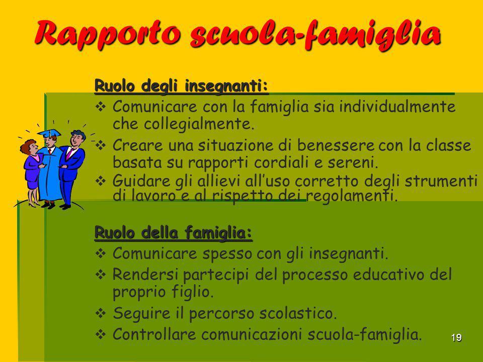19 Rapporto scuola-famiglia Ruolo degli insegnanti:  Comunicare con la famiglia sia individualmente che collegialmente.  Creare una situazione di be