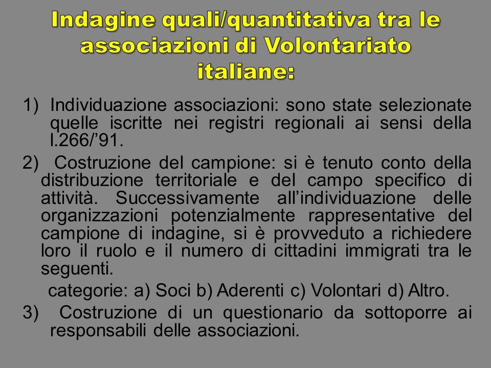 1)Individuazione associazioni: sono state selezionate quelle iscritte nei registri regionali ai sensi della l.266/'91.