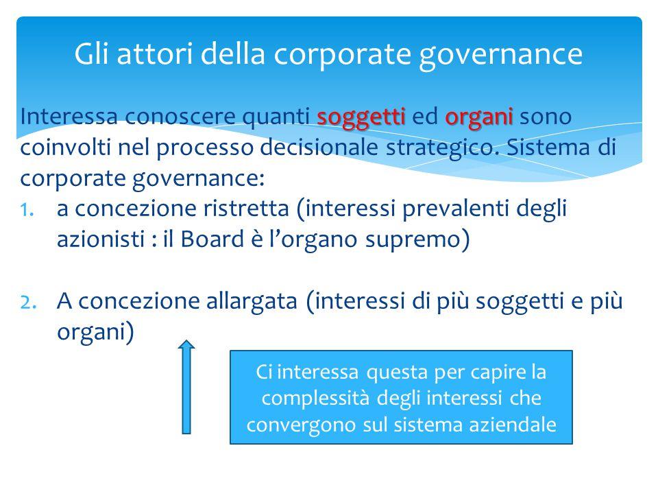 Gli attori della corporate governance soggettiorgani Interessa conoscere quanti soggetti ed organi sono coinvolti nel processo decisionale strategico.