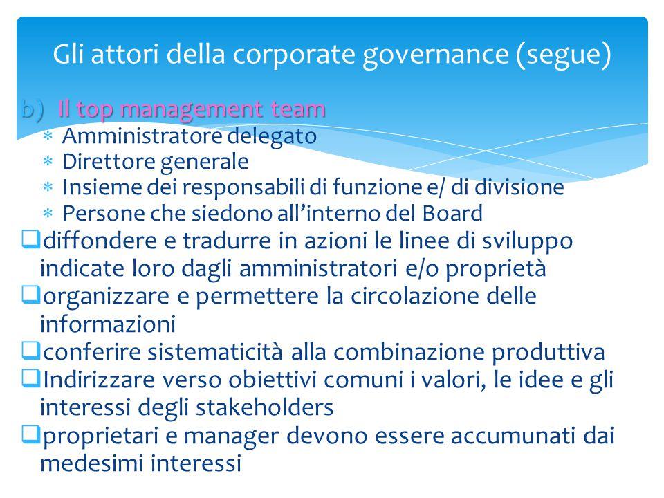 Gli attori della corporate governance (segue) b)Il top management team  Amministratore delegato  Direttore generale  Insieme dei responsabili di fu