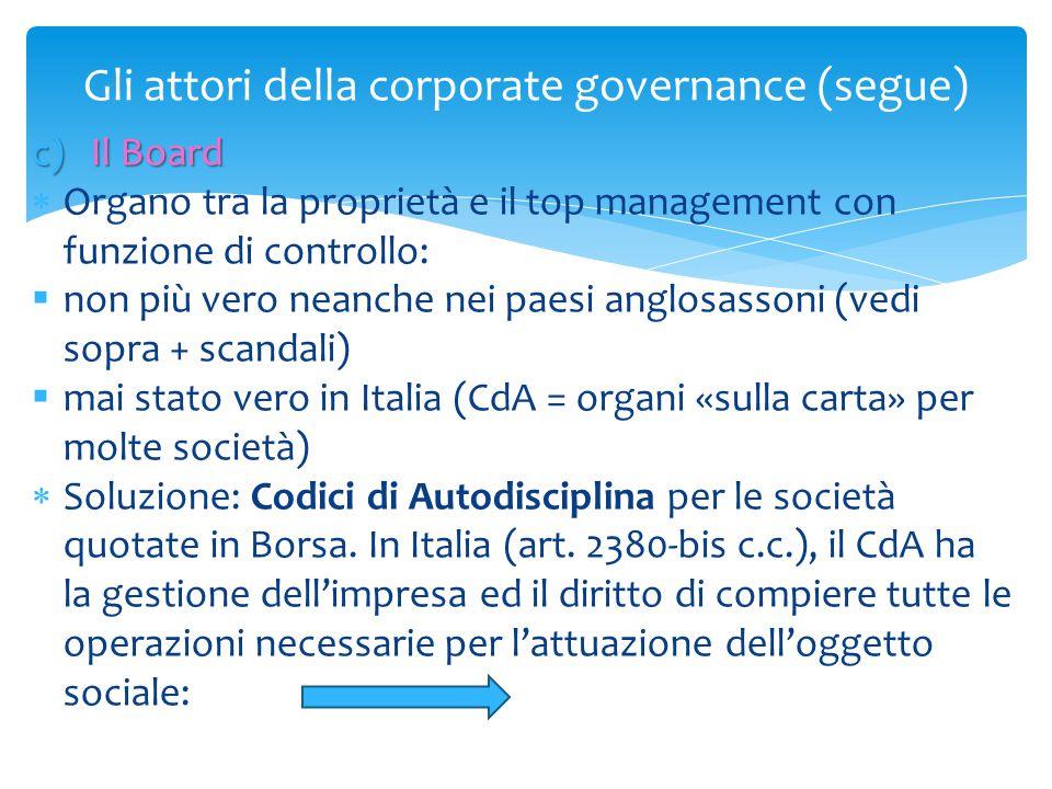 Gli attori della corporate governance (segue) c)Il Board  Organo tra la proprietà e il top management con funzione di controllo:  non più vero neanc