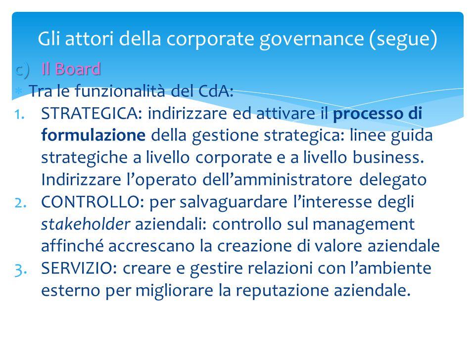 Gli attori della corporate governance (segue) c)Il Board  Tra le funzionalità del CdA: 1.STRATEGICA: indirizzare ed attivare il processo di formulazi