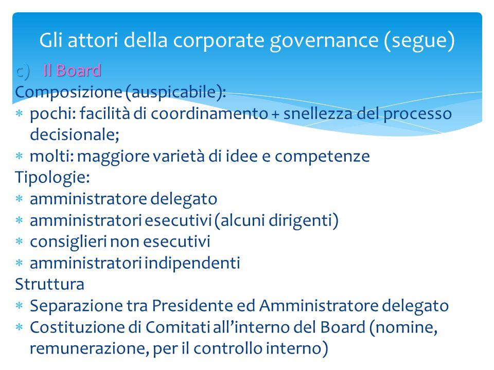 Gli attori della corporate governance (segue) c)Il Board Composizione (auspicabile):  pochi: facilità di coordinamento + snellezza del processo decis