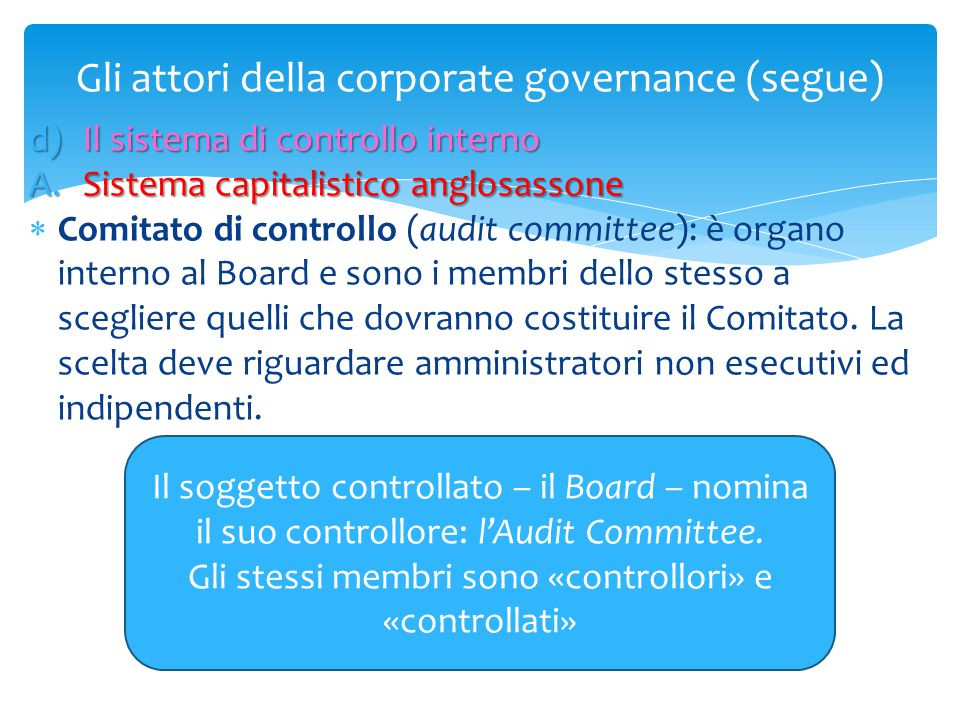 Gli attori della corporate governance (segue) d)Il sistema di controllo interno A.Sistema capitalistico anglosassone  Comitato di controllo (audit co