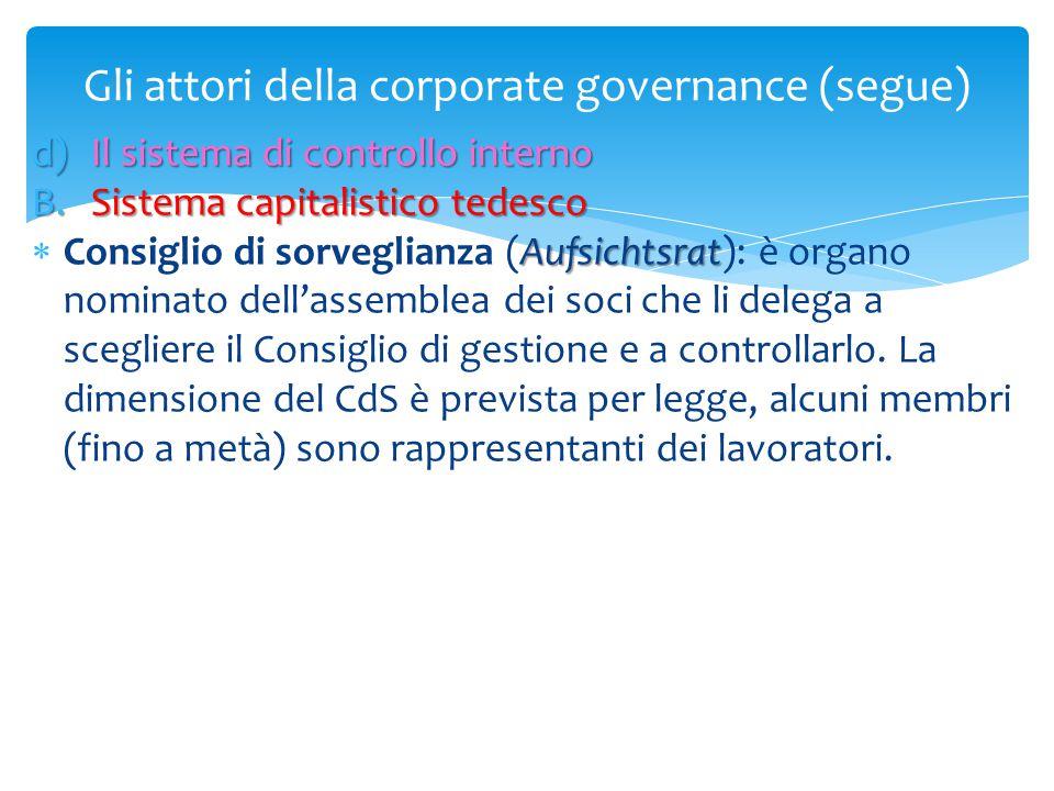 Gli attori della corporate governance (segue) d)Il sistema di controllo interno B.Sistema capitalistico tedesco Aufsichtsrat  Consiglio di sorveglian