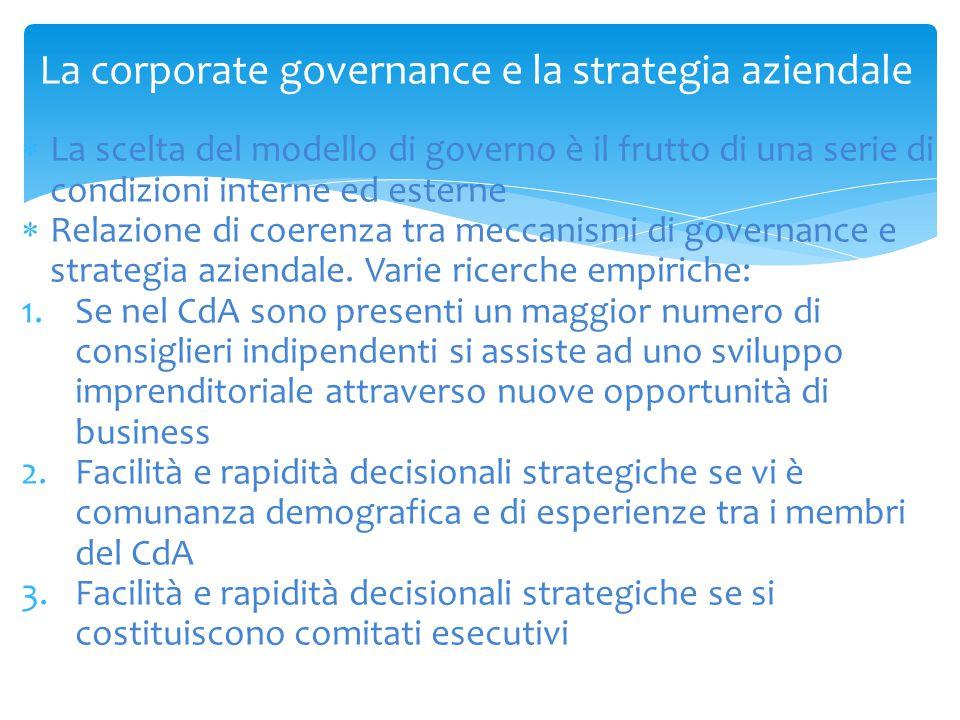 La corporate governance e la strategia aziendale  La scelta del modello di governo è il frutto di una serie di condizioni interne ed esterne  Relazi