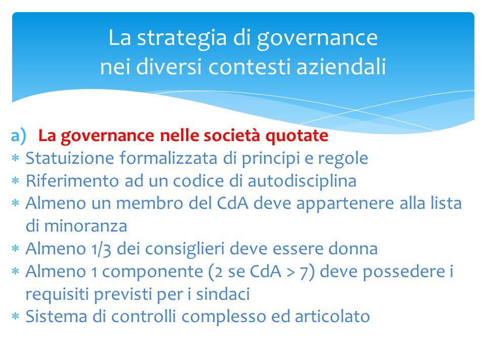 La strategia di governance nei diversi contesti aziendali a)La governance nelle società quotate  Statuizione formalizzata di principi e regole  Rife