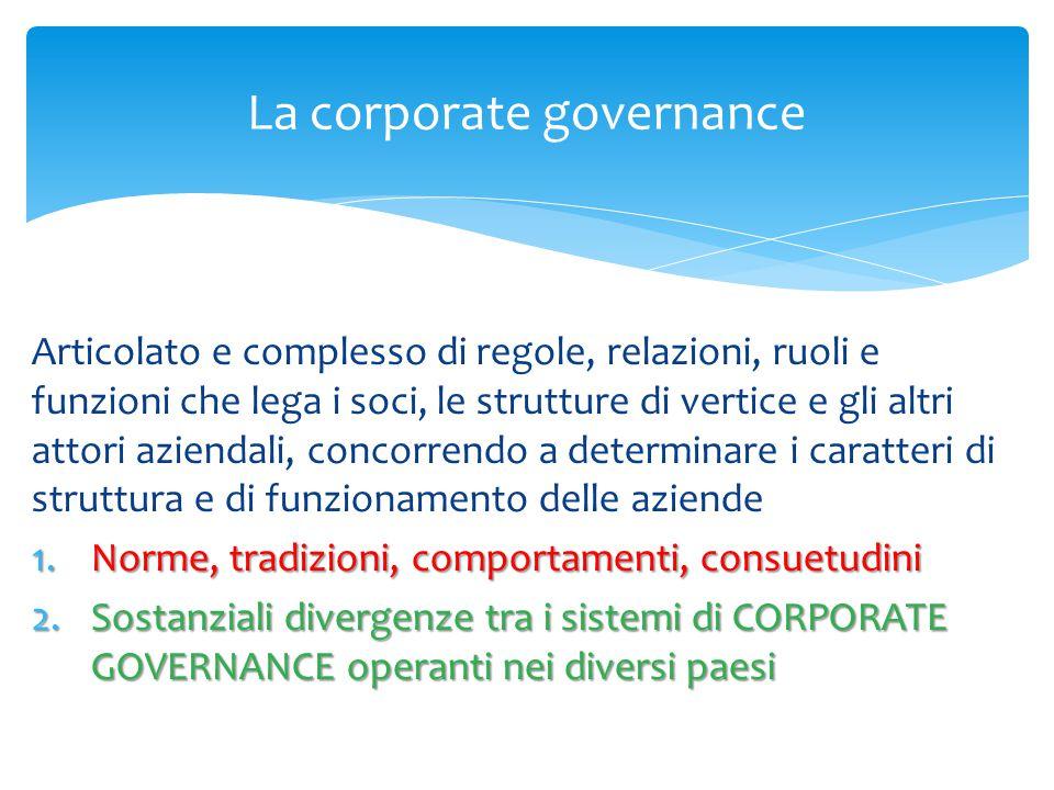 La corporate governance Articolato e complesso di regole, relazioni, ruoli e funzioni che lega i soci, le strutture di vertice e gli altri attori azie