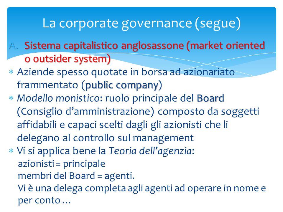 La corporate governance (segue) A.Sistema capitalistico anglosassone (market oriented o outsider system) public company  Aziende spesso quotate in bo