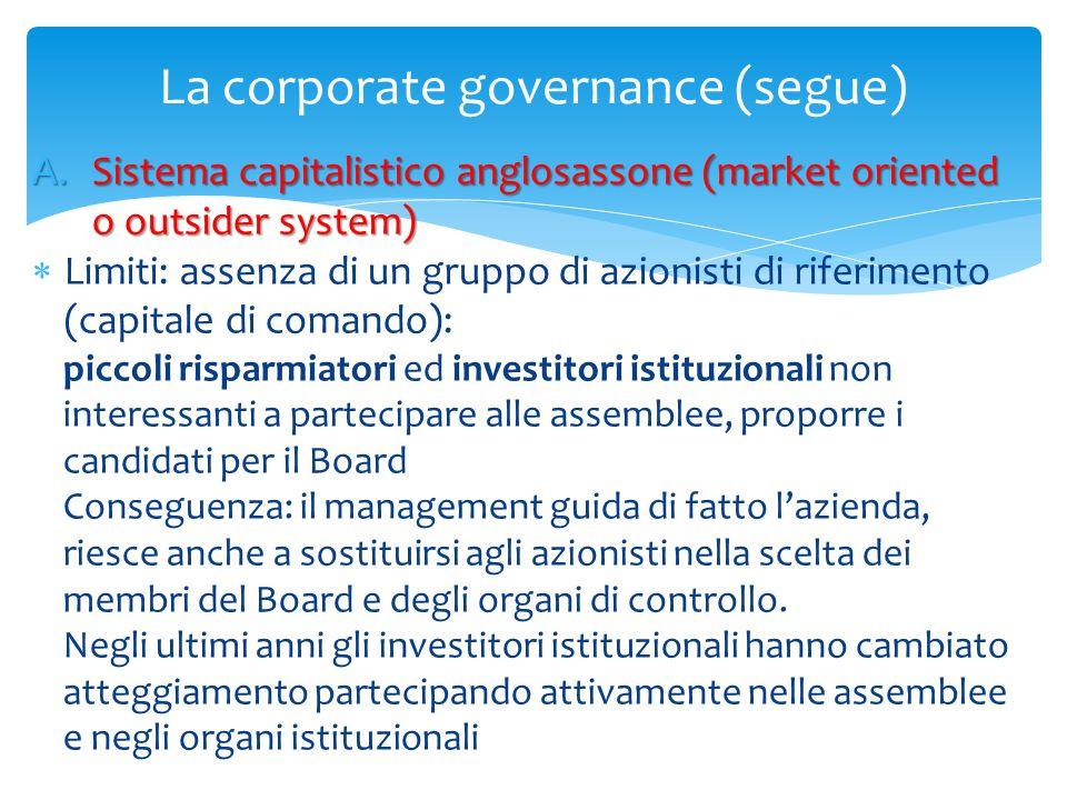 La corporate governance (segue) A.Sistema capitalistico anglosassone (market oriented o outsider system)  Limiti: assenza di un gruppo di azionisti d