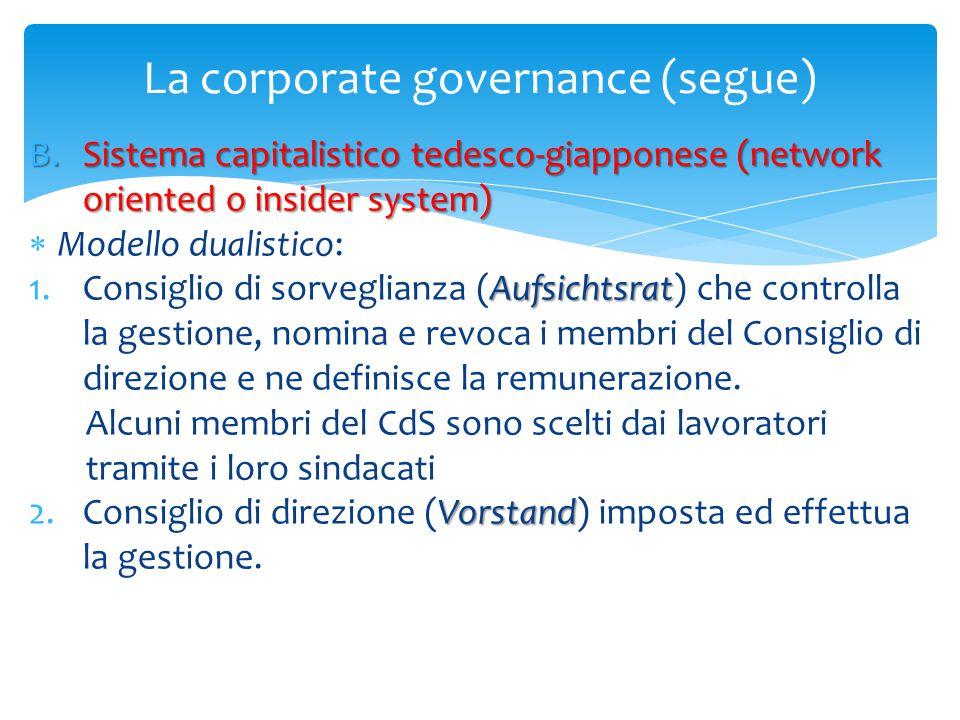 La corporate governance (segue) B.Sistema capitalistico tedesco-giapponese (network oriented o insider system)  Modello dualistico: Aufsichtsrat 1.Co