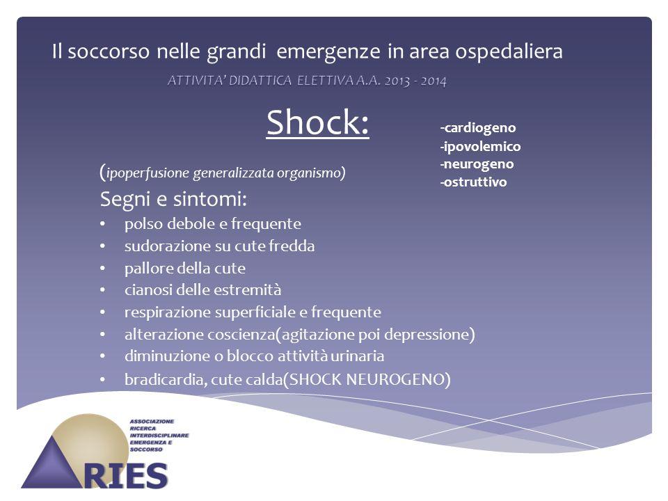 Shock: ( ipoperfusione generalizzata organismo) Segni e sintomi: polso debole e frequente sudorazione su cute fredda pallore della cute cianosi delle estremità respirazione superficiale e frequente alterazione coscienza(agitazione poi depressione) diminuzione o blocco attività urinaria bradicardia, cute calda( SHOCK NEUROGENO ) Il soccorso nelle grandi emergenze in area ospedaliera - cardiogeno -ipovolemico -neurogeno -ostruttivo