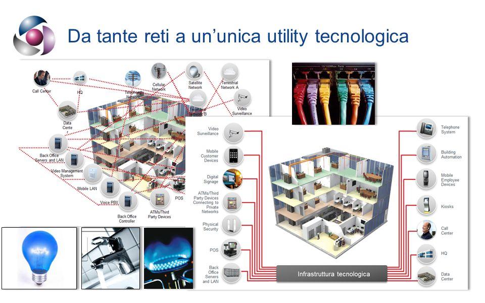 Da tante reti a un'unica utility tecnologica