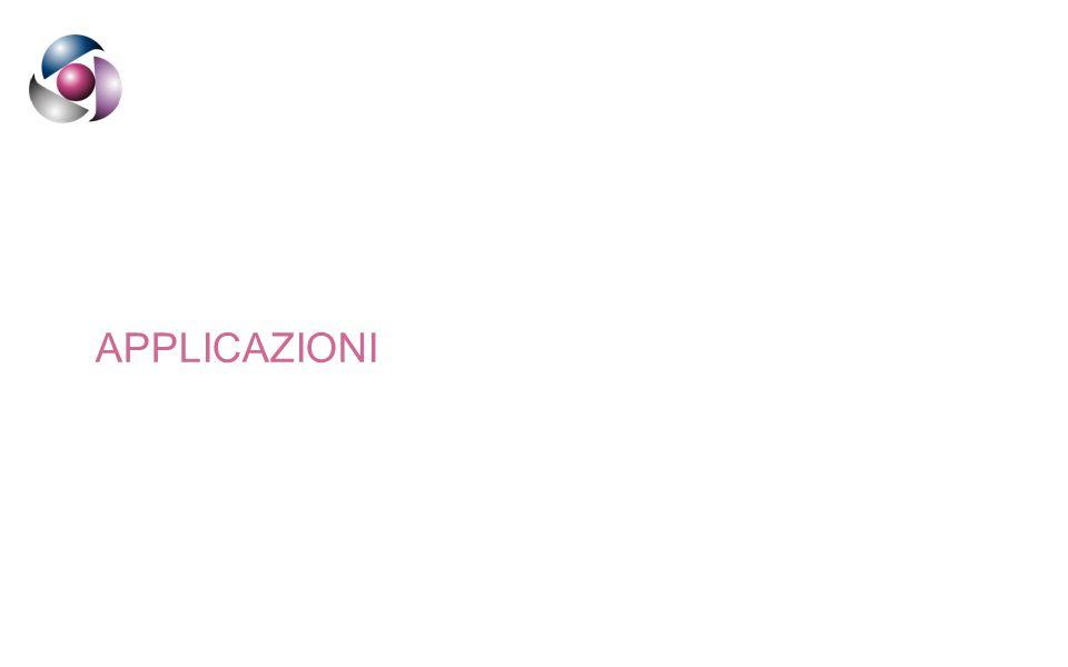 Videosorveglianza evoluta Applicazioni di sicurezza –Integrazione con antintrusione e controllo da remoto –Protezione aree e oggetti sensibili –Rilevamento sovraffollamento critico e situazioni di panico –Antitaccheggio –Tutela assicurativa