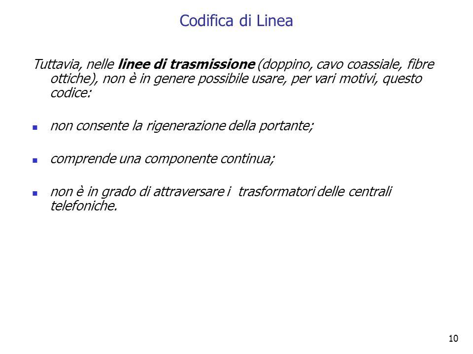 10 Tuttavia, nelle linee di trasmissione (doppino, cavo coassiale, fibre ottiche), non è in genere possibile usare, per vari motivi, questo codice: no