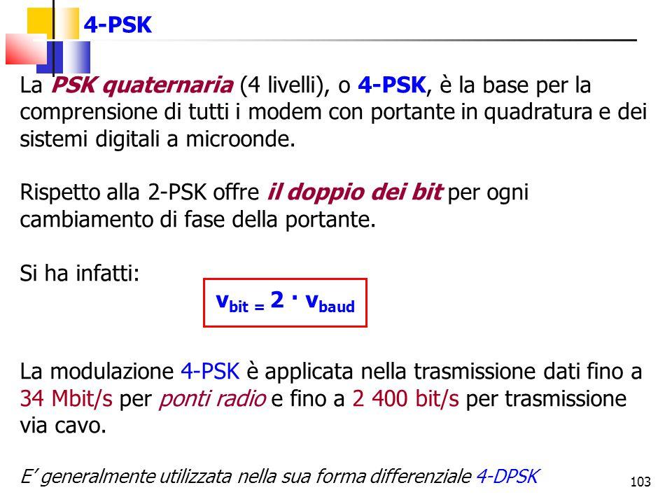 103 4-PSK La PSK quaternaria (4 livelli), o 4-PSK, è la base per la comprensione di tutti i modem con portante in quadratura e dei sistemi digitali a