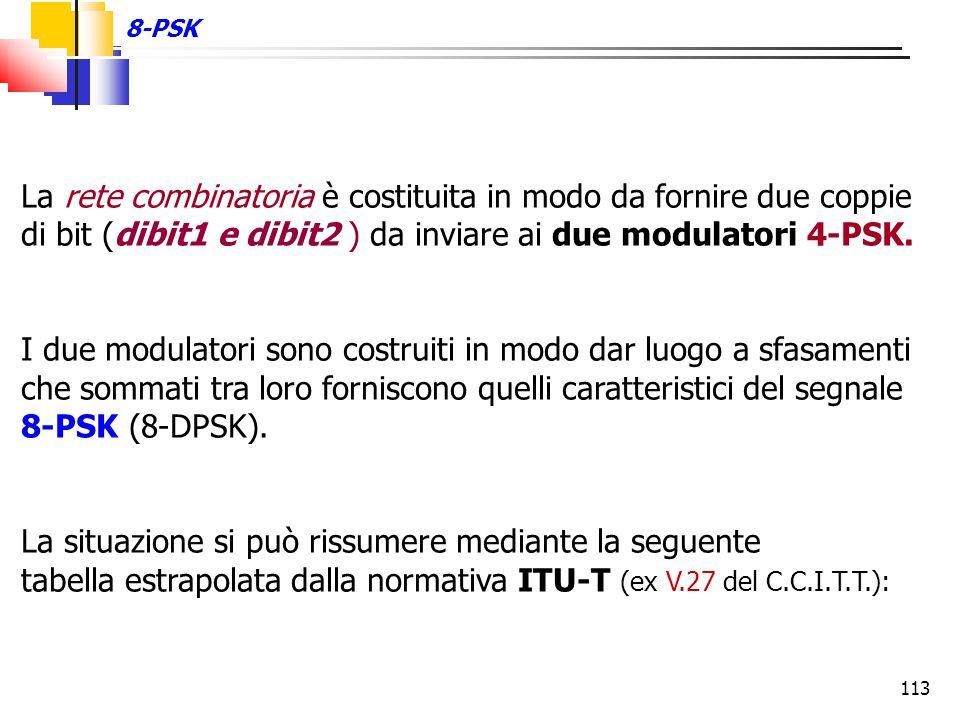 113 La rete combinatoria è costituita in modo da fornire due coppie di bit (dibit1 e dibit2 ) da inviare ai due modulatori 4-PSK. I due modulatori son