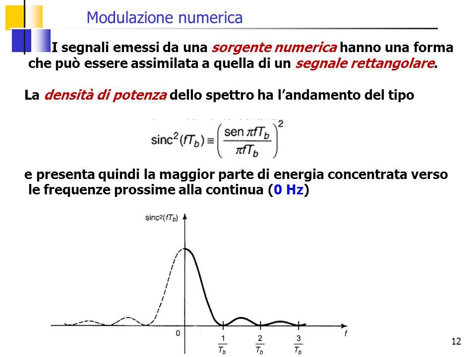 12 I segnali emessi da una sorgente numerica hanno una forma che può essere assimilata a quella di un segnale rettangolare. La densità di potenza dell