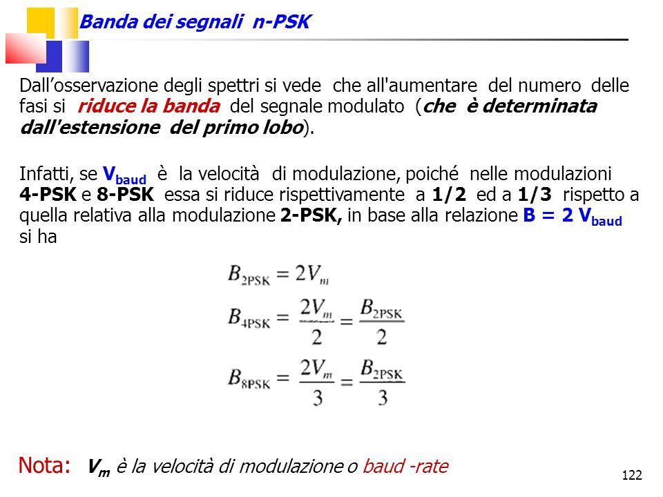 122 Dall'osservazione degli spettri si vede che all'aumentare del numero delle fasi si riduce la banda del segnale modulato (che è determinata dall'es