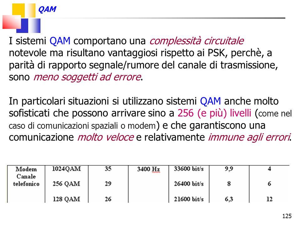 125 I sistemi QAM comportano una complessità circuitale notevole ma risultano vantaggiosi rispetto ai PSK, perchè, a parità di rapporto segnale/rumore