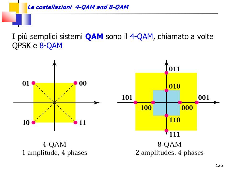 126 Le costellazioni 4-QAM and 8-QAM I più semplici sistemi QAM sono il 4-QAM, chiamato a volte QPSK e 8-QAM