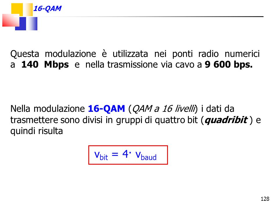 128 Questa modulazione è utilizzata nei ponti radio numerici a 140 Mbps e nella trasmissione via cavo a 9 600 bps. Nella modulazione 16-QAM (QAM a 16