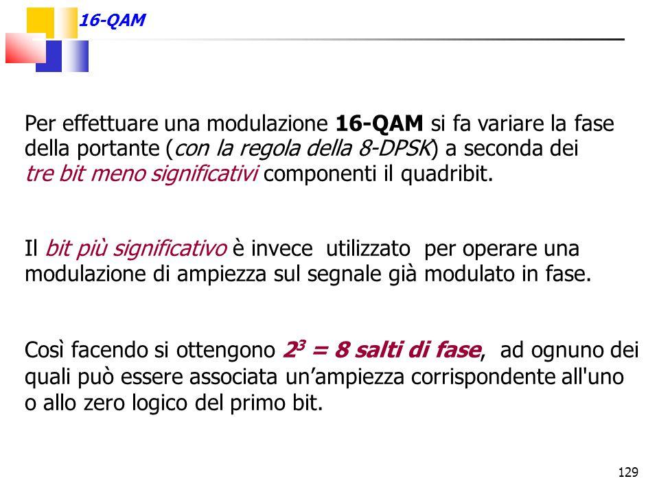 129 16-QAM Per effettuare una modulazione 16-QAM si fa variare la fase della portante (con la regola della 8-DPSK) a seconda dei tre bit meno signific