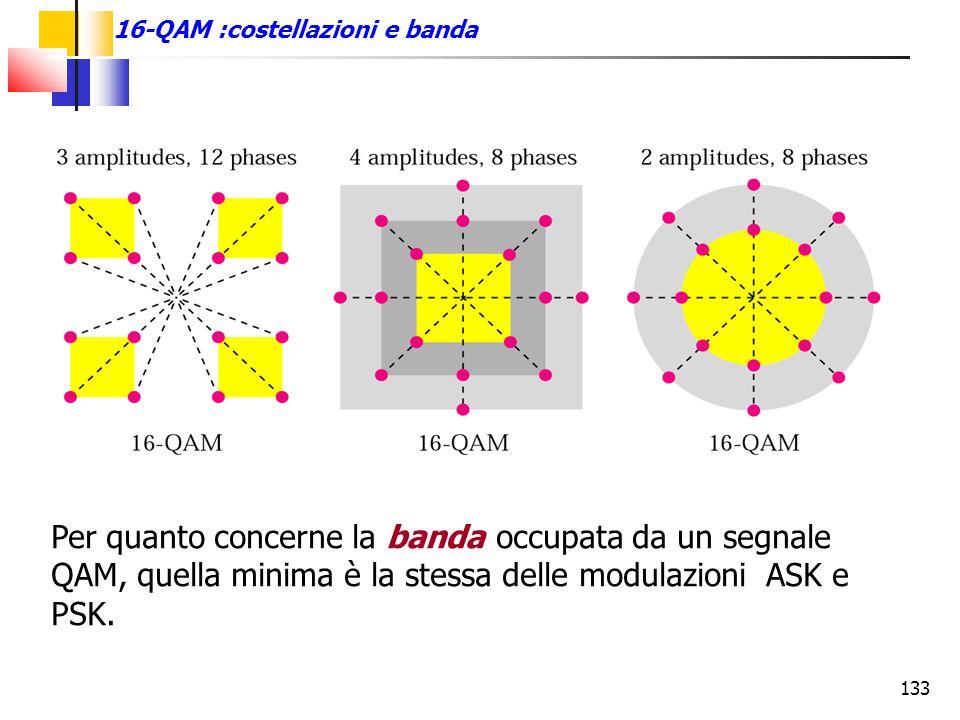 133 16-QAM :costellazioni e banda Per quanto concerne la banda occupata da un segnale QAM, quella minima è la stessa delle modulazioni ASK e PSK.