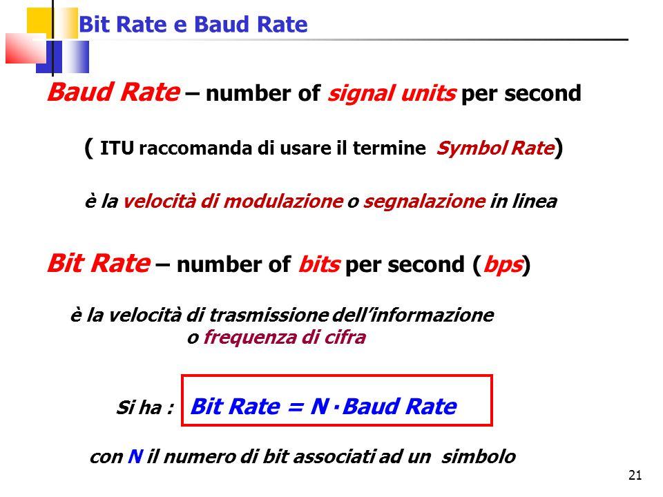 21 Bit Rate e Baud Rate Baud Rate – number of signal units per second ( ITU raccomanda di usare il termine Symbol Rate ) è la velocità di modulazione