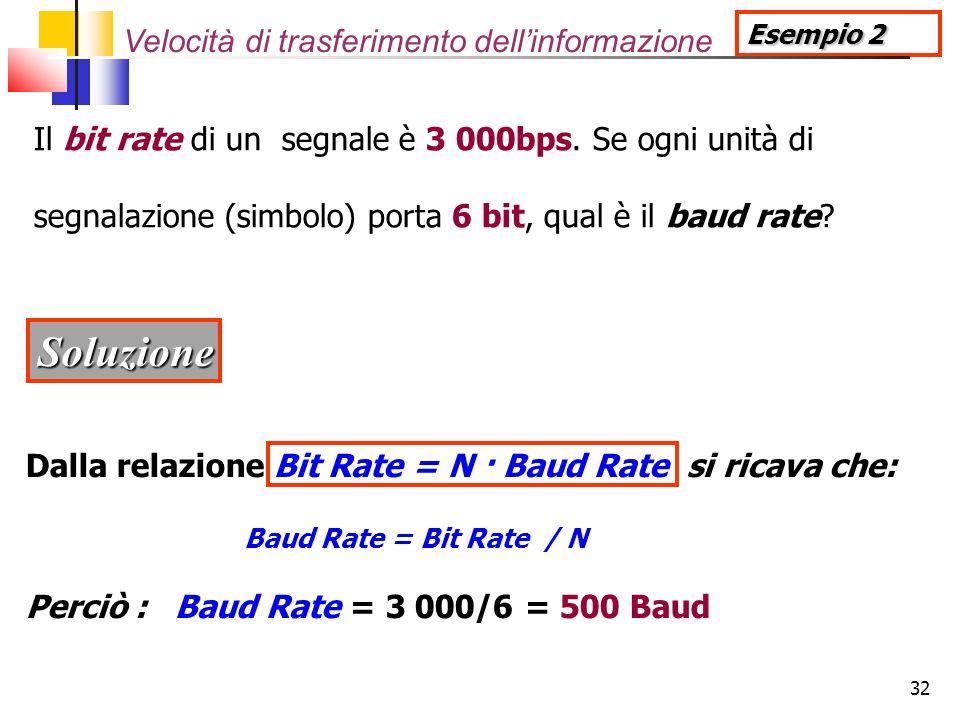 32 Esempio 2 Il bit rate di un segnale è 3 000bps. Se ogni unità di segnalazione (simbolo) porta 6 bit, qual è il baud rate? Soluzione Dalla relazione