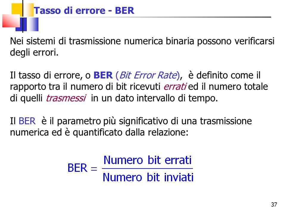 37 Tasso di errore - BER Nei sistemi di trasmissione numerica binaria possono verificarsi degli errori. Il tasso di errore, o BER (Bit Error Rate), è