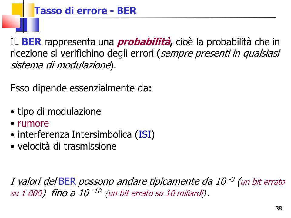 38 Tasso di errore - BER IL BER rappresenta una probabilità, cioè la probabilità che in ricezione si verifichino degli errori (sempre presenti in qual