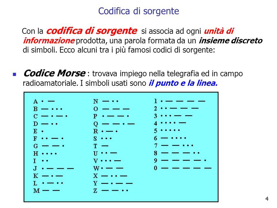 4 Codifica di sorgente Con la codifica di sorgente si associa ad ogni unità di informazione prodotta, una parola formata da un insieme discreto di sim