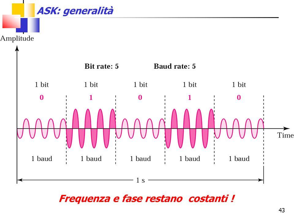 43 ASK Frequenza e fase restano costanti ! ASK: generalità
