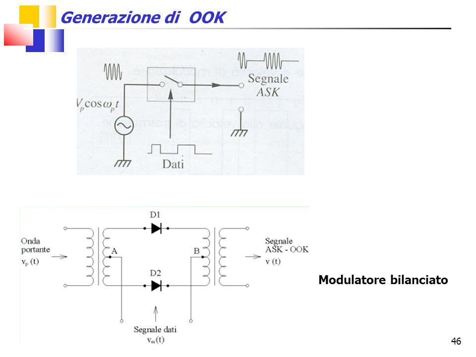 46 Generazione di OOK Modulatore bilanciato