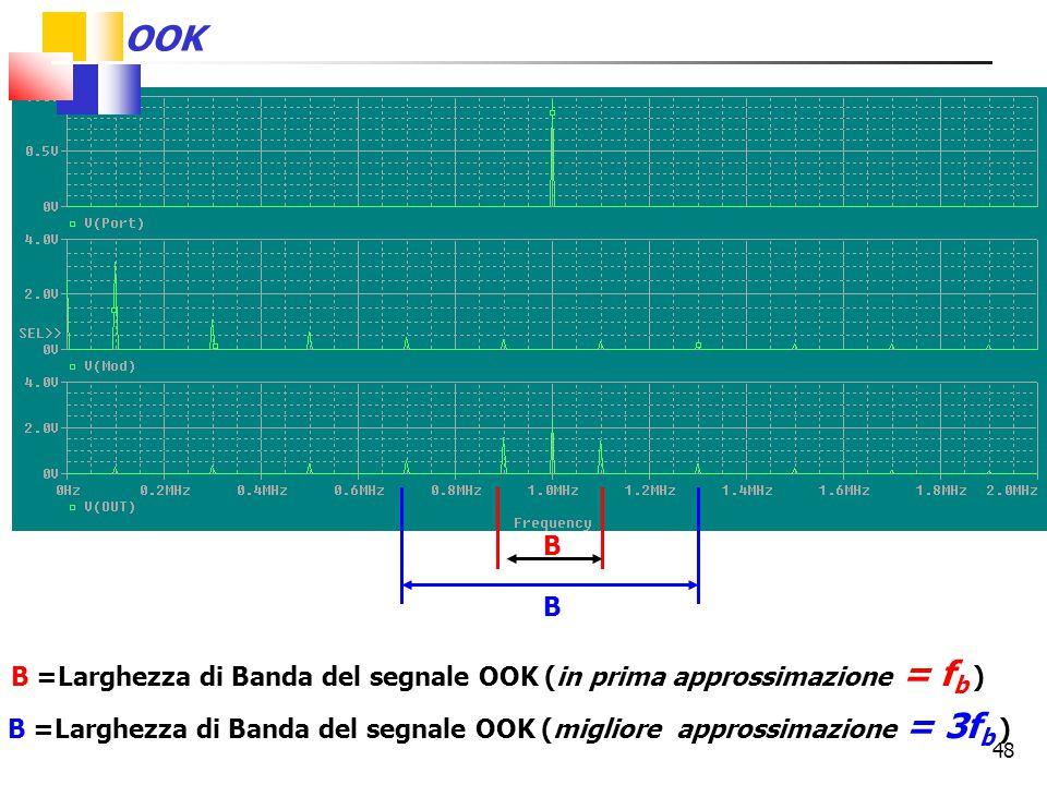 48 OOK B =Larghezza di Banda del segnale OOK (in prima approssimazione = f b ) B B B =Larghezza di Banda del segnale OOK (migliore approssimazione =