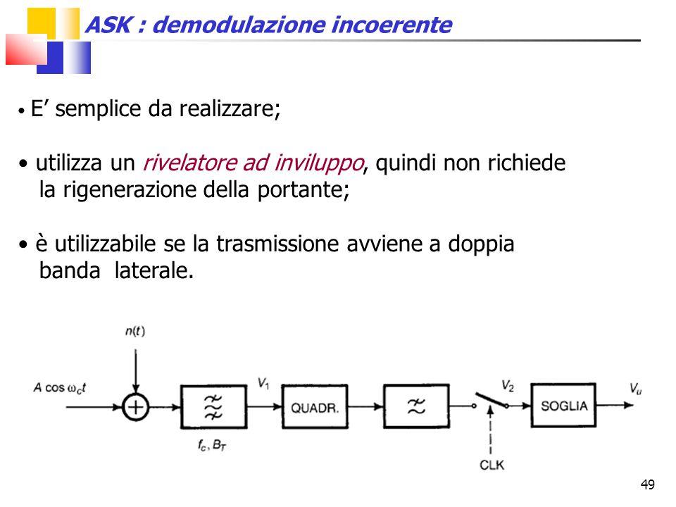 49 ASK : demodulazione incoerente E' semplice da realizzare; utilizza un rivelatore ad inviluppo, quindi non richiede la rigenerazione della portante;