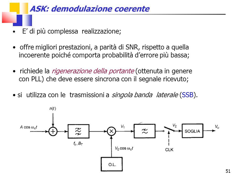 51 ASK: demodulazione coerente E' di più complessa realizzazione; offre migliori prestazioni, a parità di SNR, rispetto a quella incoerente poiché com