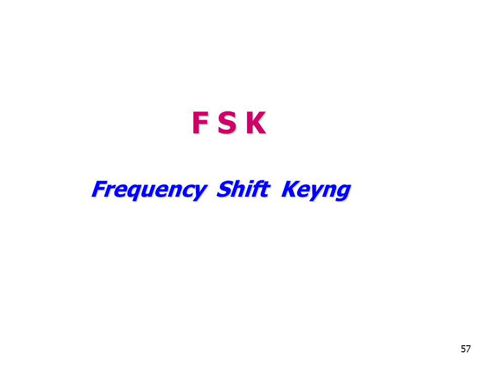 57 F S K F S K Frequency Shift Keyng Frequency Shift Keyng