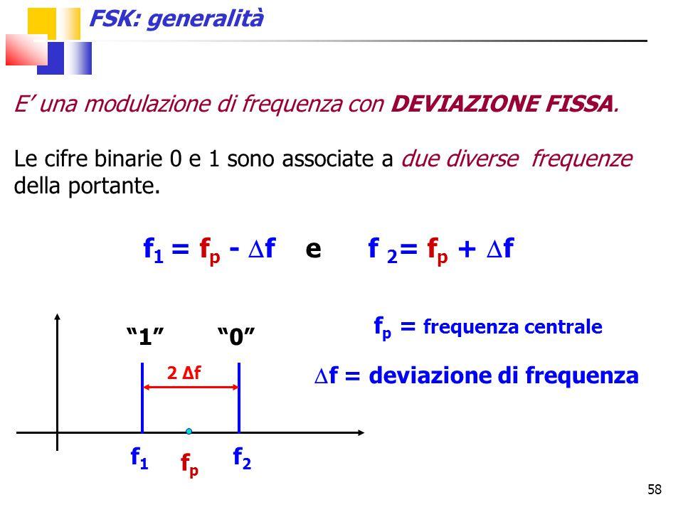 58 E' una modulazione di frequenza con DEVIAZIONE FISSA. Le cifre binarie 0 e 1 sono associate a due diverse frequenze della portante. FSK: generalità