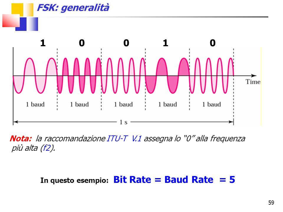 "59 FSK: generalità Nota: la raccomandazione ITU-T V.1 assegna lo ""0"" alla frequenza più alta (f2). 1 0 0 1 0 In questo esempio: Bit Rate = Baud Rate ="