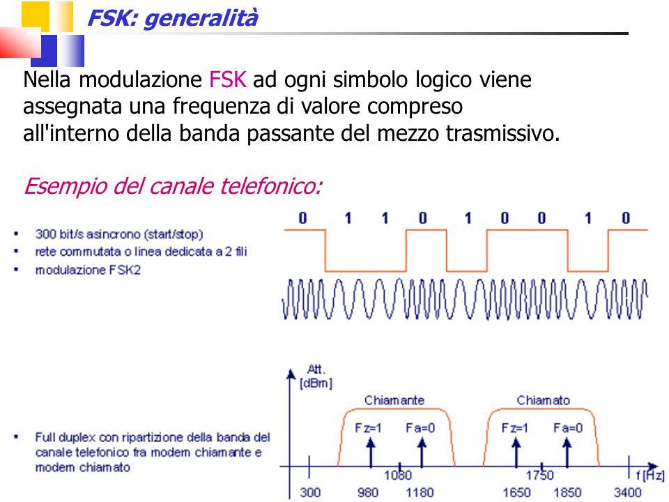 61 Nella modulazione FSK ad ogni simbolo logico viene assegnata una frequenza di valore compreso all'interno della banda passante del mezzo trasmissiv