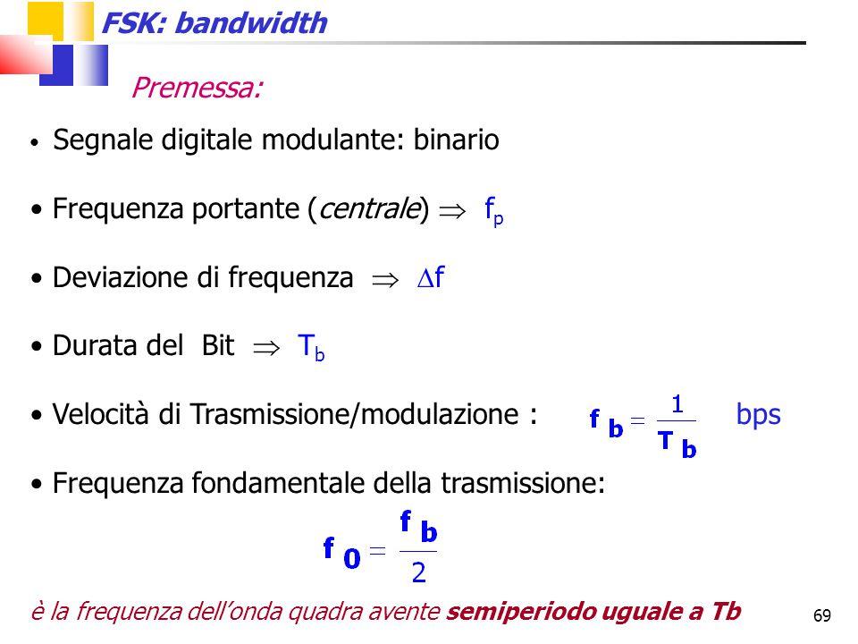 69 Premessa: Segnale digitale modulante: binario Frequenza portante (centrale)  f p Deviazione di frequenza   f Durata del Bit  T b Velocità di Tr