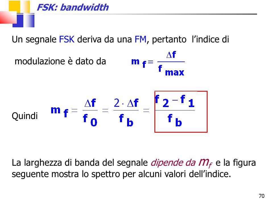 70 FSK: bandwidth Un segnale FSK deriva da una FM, pertanto l'indice di modulazione è dato da Quindi La larghezza di banda del segnale dipende da m f