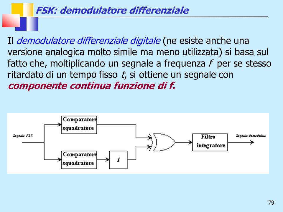 79 FSK: demodulatore differenziale Il demodulatore differenziale digitale (ne esiste anche una versione analogica molto simile ma meno utilizzata) si