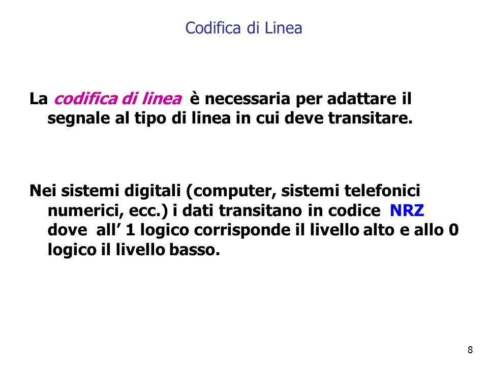 8 La codifica di linea è necessaria per adattare il segnale al tipo di linea in cui deve transitare. Nei sistemi digitali (computer, sistemi telefonic