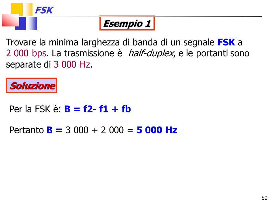 80 Esempio 1 Trovare la minima larghezza di banda di un segnale FSK a 2 000 bps. La trasmissione è half-duplex, e le portanti sono separate di 3 000 H